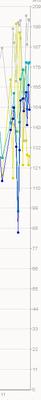 20110523-power-chart